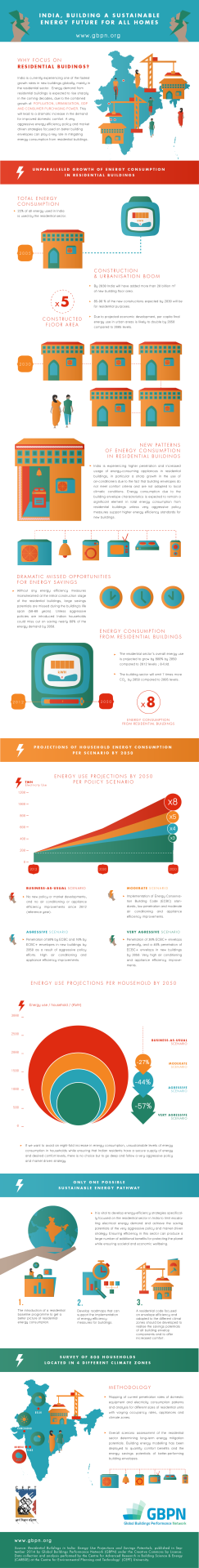INFOGRAPHIE_PPT-01_4