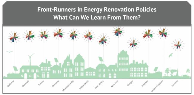 renovation_policies